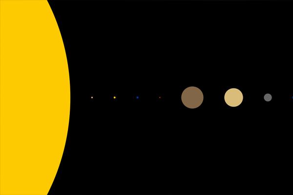 soleil terre orbite islam